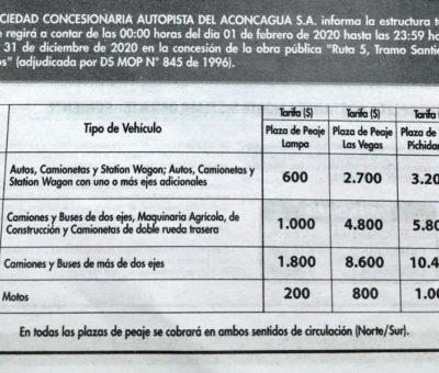 Autopista Aconcagua anuncia alza de 600 pesos en peaje Las Vegas en Llay Llay